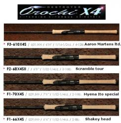 Megabass Destroyer Orochi X4