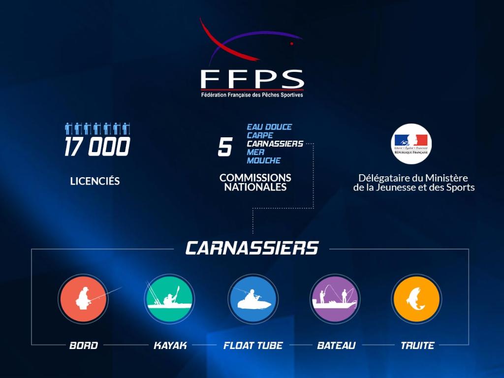 Toutes les dates FFPS Carnassiers 2017